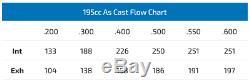AFR 1006 SBC 195cc Aluminum As Cast Cylinder Head Small Block Chevy Angle Plug
