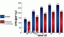 AFR 190cc Eliminator Vortec SBC Cylinder Heads, 65cc Chambers 327 350 383