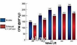 AFR 195cc Street Eliminator SBC Cylinder Heads, 65cc Chambers Angle Plug 1040